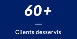 Plus de 60 Clients servis