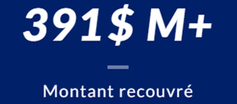 Plus de 391 millions de dollars de montant récupéré